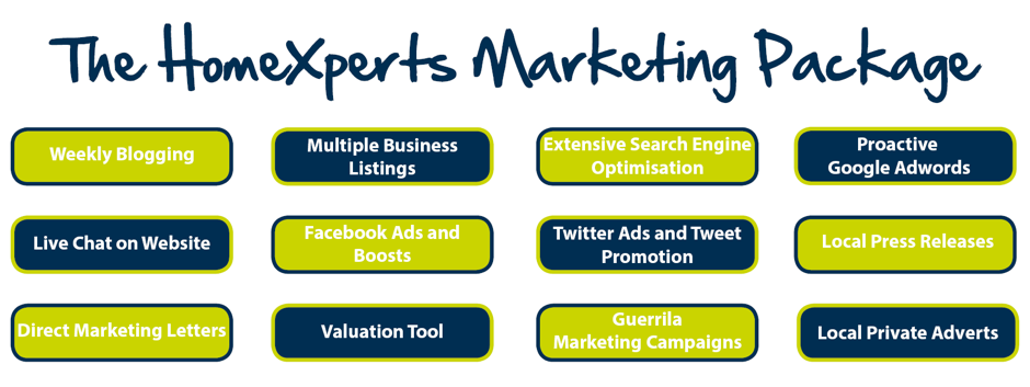 The HomeXperts Marketing Package